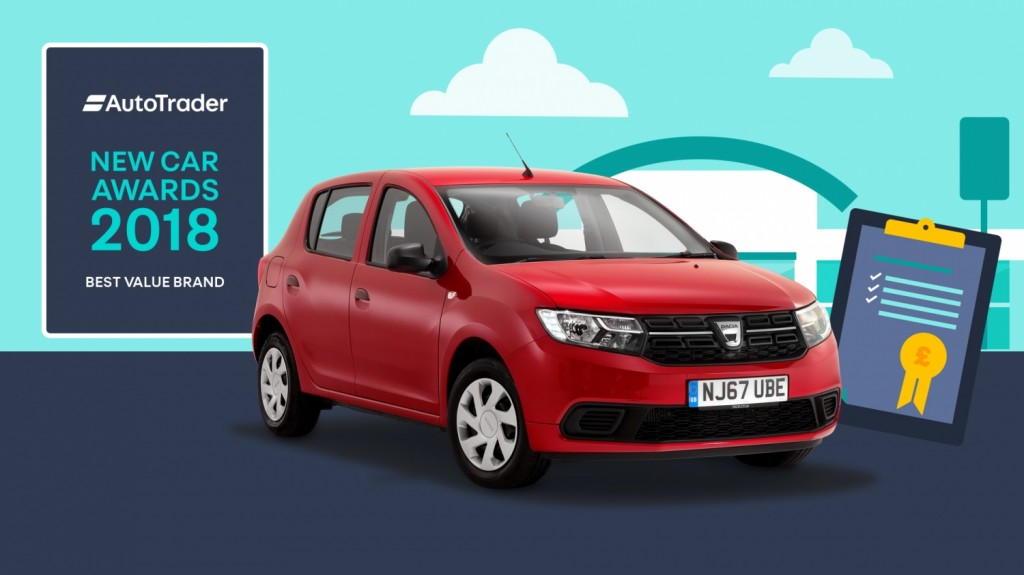 6a1799d418 Dacia wins best value brand at Auto trader new car awards 2018